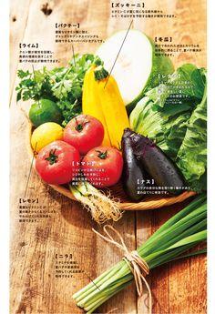 夏野菜 Beauty Vitamins, Balcony Plants, Western Food, Japan Design, Organic Recipes, Agriculture, Layout Design, Farmer, Food Photography