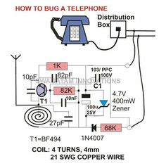 This is how to bug a phone line