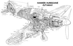 stuglyfe said: How could you betray spitfire for a Spanish civil war era plane ;_; Answer: M8, the Hurricane is a qt3.14