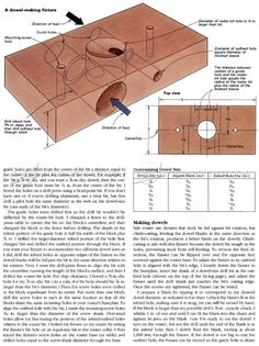 #2712 Router Dowel Making Jig - Joinery