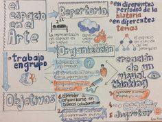 Visual Thinking, Sketch Notes, Scribble, Doodles, Bullet Journal, Study, Journal Ideas, Nursing, Maps