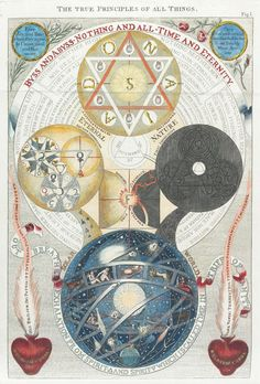 Tree of the cosmos by Dionysius Freher - The unity of Godhead is depicted in the topmost sphere of Adonai (Lord). The hexagram divides into two triangles, giving birth to the Nature and Eternal. They unite in the central explosion  Schrack, or The Lightning Flash. The bottom Sphere is resultant Solar World.