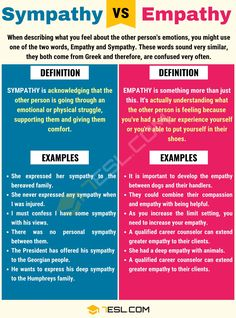 Difference between empathy vs sympathy. When describing what you feel about the other person's emotions, you might use one of the two words, empathy vs sympathy Vocabulary Words, English Vocabulary, English Grammar, Teaching English, Grammar Rules, Vocabulary Games, English Tips, English Lessons, English Writing Skills
