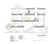 Vivienda Anh / S+Na. – Sanuki + Nishizawa architects