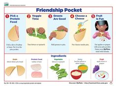 Celebrate #B2S & help students make new friends w/ this activity for #kindergarten. Includes foods from all 5 #MyPlate Food Groups. #TeamNutrition
