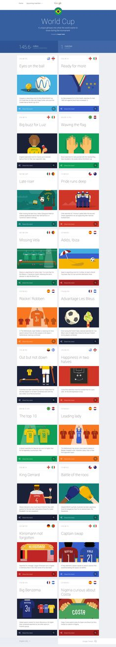 I like the social/sharing feature of this, and the pared down, 2-column layout.   /// World Cut Trends from Google