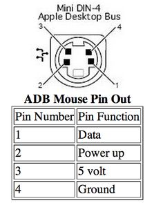 Mod Mod, Busa, Electronic Engineering, Shop Layout, Computer Programming, Diy Electronics, Circuits, Taps, Layouts