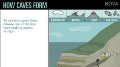 How Caves Form   Science   Classroom Resources   PBS Learning Media WK #3
