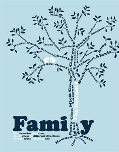 Genealogy Family Tree - Custom Gift - Great Personalized Present for Mom or Grandparents