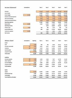 A high fixed cost structure in financial projections increases the ...
