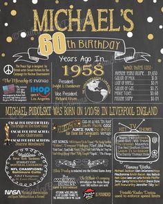 60th Birthday Chalkboard Back In 1958 Board 60YR0520
