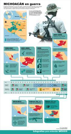 Infografía del conflicto en Michoacán - Revolución Tres Punto Cero