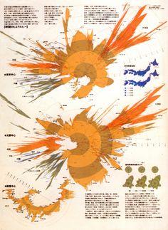 Japan Travel-Time Map by Kohei Sugiura