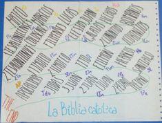 Tabla peridica grande tabla didactico y papelera tabla peridica bblica nuevo testamento urtaz Gallery
