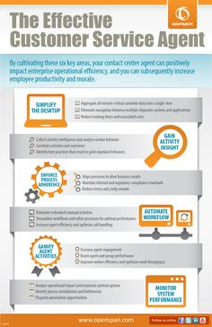 OpenSpan - The Effective Customer Service Infographic