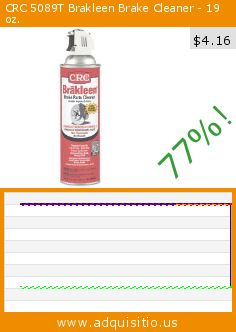 CRC 5089T Brakleen Brake Cleaner - 19 oz. (Automotive). Drop 77%! Current price $4.16, the previous price was $18.04. http://www.adquisitio.us/crc/5089t-brakleen-brake