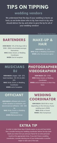 of the expected etiquette on tipping wedding vendors!Some of the expected etiquette on tipping wedding vendors! Wedding On A Budget, Wedding Advice, Wedding Vendors, Wedding Events, Wedding Coordinator, Wedding Stuff, Wedding Etiquette, Wedding Timeline, Wedding Locations