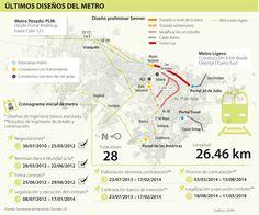 Últimos Diseños para el Metro de Bogotá #Transporteterrestre