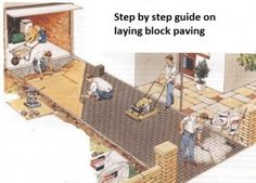 Lay block paving. Find out how to lay paving blocks.