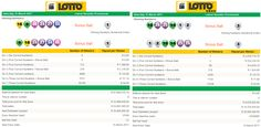 Latest #SouthAfricanLottoResults & #SouthAfricanLottoplusResults| 11 March 2017  http://www.onlinecasinosonline.co.za/online-lottery-directory/lottery-results-south-africa/south-african-lotto-lotto-plus-result-11-march-2017.html
