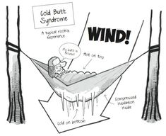 hammock-cold-butt-syndrome