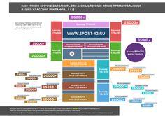 Наша новая работа - коммерческое предложение для Спортивного Интернет-Телевидения Кузбасса. Представляем его постранично. Стр. 5.