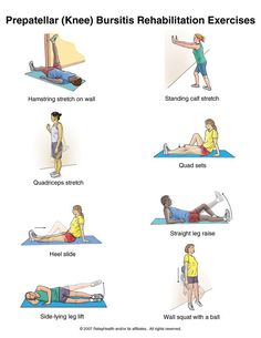 Knee Pain: physical therapy for knee bursitis - will be good to do to strengthen legs after tib/fib fracture repair surgery Knee Strengthening Exercises, Hamstring Exercises, Knee Physical Therapy Exercises, Knee Stretches, Stretching Exercises, Patellar Tendonitis Exercises, Physical Exercise, Bursitis Knee, How To Strengthen Knees