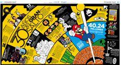 Infografía sobre el 30 aniversario del videojuego SUPER MARIO BROS. de Nintendo lanzado originalmente para la NES en 1985.  #nintendo, #retro, #SuperMarioBros, #Videogame, #Videojuego, #Nes, #infografia, #infographic
