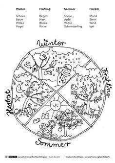 Durch das Jahr - Jahrezeiten Mandala - Burlefinger