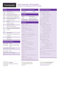 Python  - Cliff Cheat Sheet by Kawazoe…