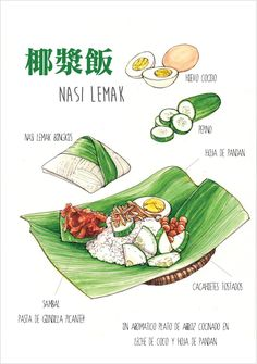 Behance : Nasi Lemak / Food Illustration by Ong Siew Guet Nasi Lemak, Chinese Food, Japanese Food, Food Doodles, Food Sketch, Watercolor Food, Watercolour, Singapore Food, Food Painting