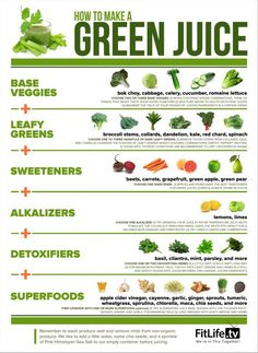 Image result for green juice with lettuce