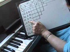 CLASE DE PIANO LECCION 17 Tonalidades-con-bemoles.wmv - YouTube