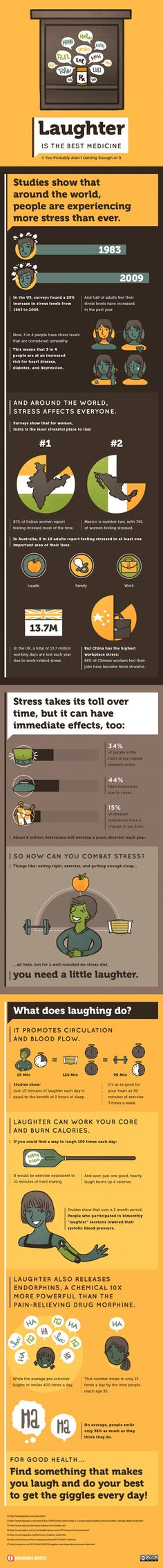 Stress and Laughter Infographic - It really is the best medicine.