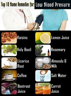 """Top 10 #HomeRemedies for low #bloodpressure... #LowBP #eatfit """"You are what you eat, so eat fit!"""" Fresh meal plan Weight loss and so much more Delicious and nutritious"""