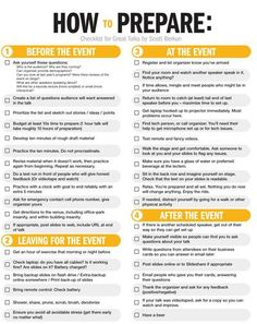 Checklist for Public Speaking