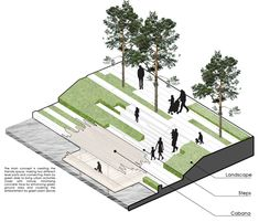 Da Lakescape by MIA Design StudioDong Da Lakescape by MIA Design Studio Ait Urbanism + Landscape - Heuston Station Masterplan TOPOTEK 1 has been awarded with the prize in the competition for the design of the Bremen waterfront Architecture Concept Drawings, Architecture Graphics, Architecture Plan, Architecture Diagrams, Landscape Diagram, Landscape And Urbanism, Landscape Design, Parque Linear, Chicago Riverwalk