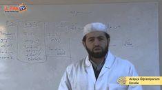 Arapça Dersi 1 - Muhtelif Kalıplar 1 (Arapça Öğreniyorum)