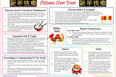 Keep the kids busy and help them to learn about Chinese New Year with this FREE activity ideas sheet! Links activity ideas to the areas of learning and development! Chinese New Year Crafts For Kids, Chinese New Year Activities, New Years Activities, History Activities, New Years History, History For Kids, Early Years Topics, New Year's Games, Eyfs Activities
