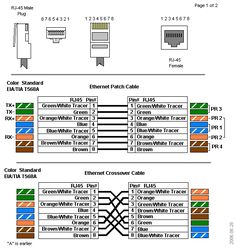 Ethernet Cables Colors & Crossover B&B Electronics Computer Engineering, Electronic Engineering, Computer Technology, Computer Science, Home Electrical Wiring, Electrical Circuit Diagram, Electrical Projects, Life Hacks Computer, Computer Basics