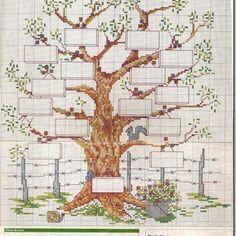 Quadrinho Árvore genealógica | Gráficos de Ponto Cruz