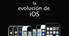 Apple ha cambiado paulatinamente el diseño y el desarrollo de su software para iPhone y iPad: iOS. En este artículo repasaremos la evolución de iOS.