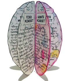 Growth Mindset Craftivity - a fantastic activity to really dive into growth and fixed mindsets with your students. I love this!