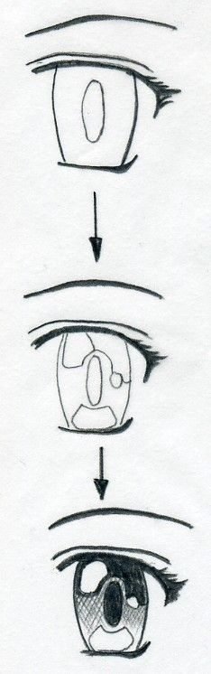 How to draw manga eyes – just one way to draw eyes for a manga character. From easy drawings and sketches. How to draw manga eyes – just one way to draw eyes for a manga character. From easy drawings and sketches. Eye Drawing Simple, Realistic Eye Drawing, Manga Drawing, Manga Art, Manga Anime, Anime Art, Eye Drawing Tutorials, Drawing Techniques, Drawing Tips