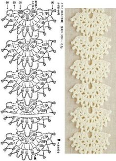 Crochet Bedspread Pattern, Crochet Edging Patterns, Crochet Lace Edging, Crochet Diagram, Crochet Chart, Crochet Trim, Crochet Designs, Crochet Flowers, Crochet Lace Collar