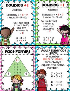 Math Strategy Posters - Pack Math Strategy Posters for Building Math Fact Confidence Math Strategies Posters, Math Resources, Mental Math Strategies, Math Activities, Build Math, Daily 5 Math, Math Addition, Addition Facts, Second Grade Math