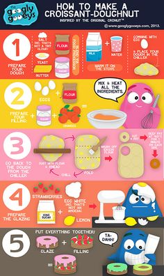 How to Make a Cronut, Croughnuts or a Croissant + Doughnut
