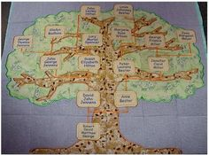ITH - Family Tree Appli-Quilt Project - Caroline