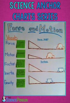 Force and Motion Anchor Chart — The Science Penguin
