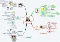Free mind mapping software templates and mind map examples Mind Maping, Mind Map Examples, Mind Mapping Software, Mind Map Template, Brain Mapping, Sketch Note, Visual Thinking, Visible Learning, Free Mind